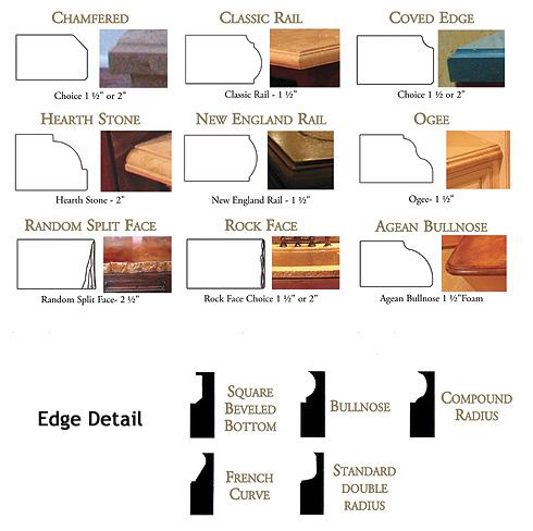 Countertop Edge Details : Edge Details